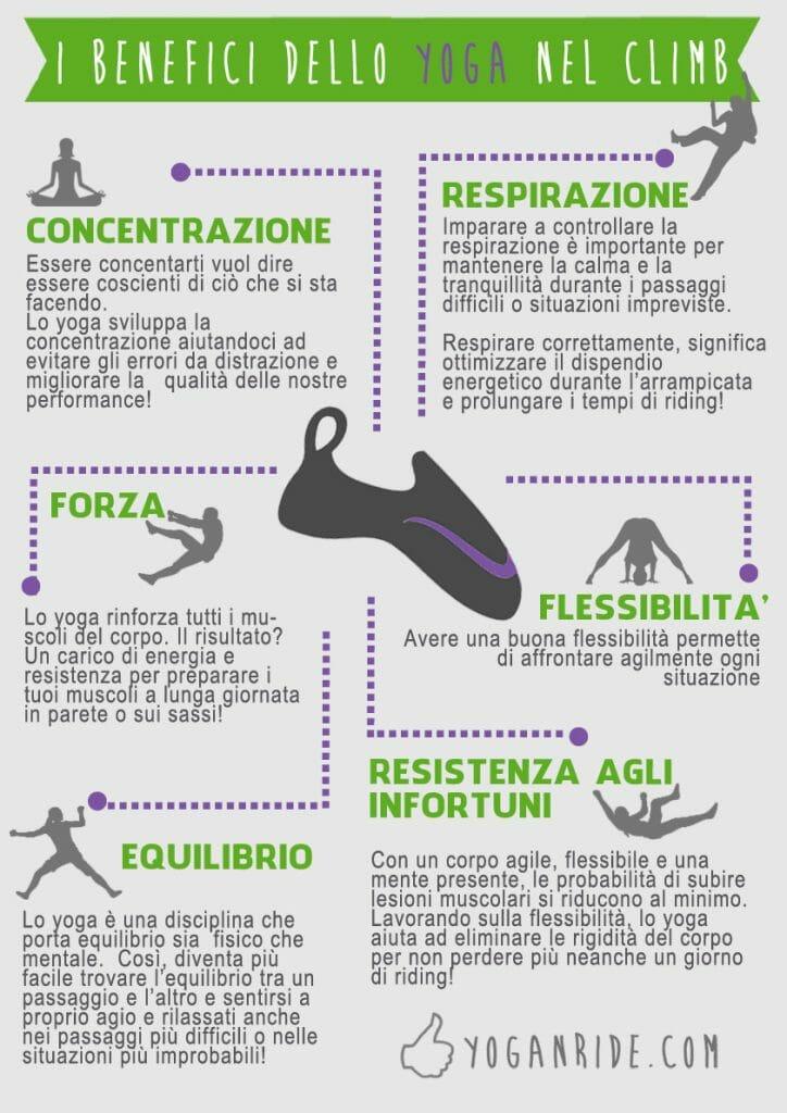I-benefici-dello-yoga-per-l'arrampicata